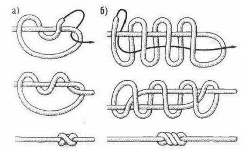 Схема вязания кровавого узла